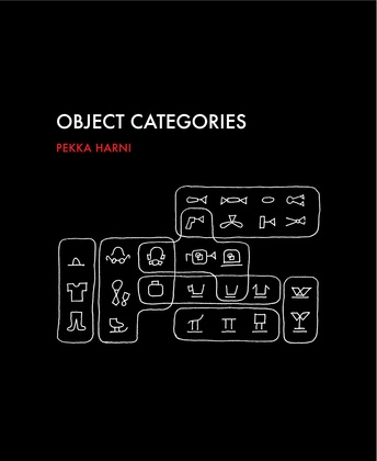 Object Categories